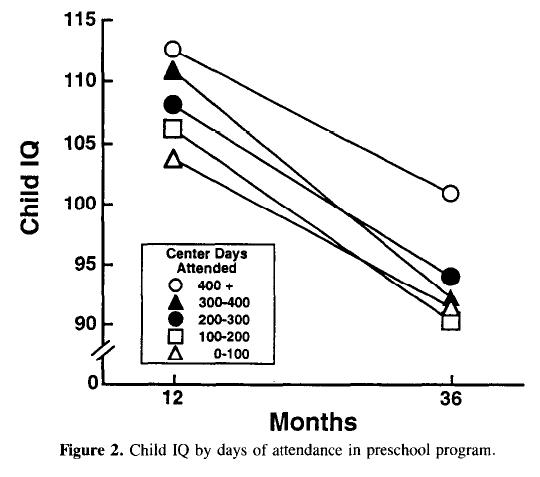 Baumeister & Bacharach 1996 Figure 2