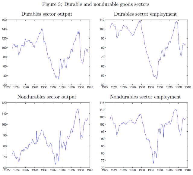 financial-market-shocks-during-the-great-depression-figure-3