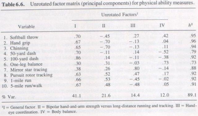 bias-in-mental-testing-arthur-jensen-1980-p-207