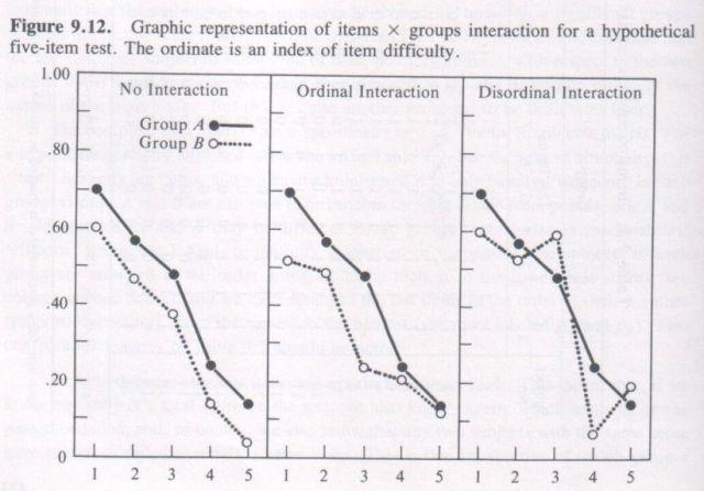 bias-in-mental-testing-arthur-jensen-1980-p-434