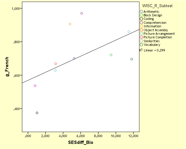 jensens-mcv-g-french-vs-sesdiff-bio-with-coding