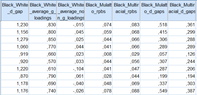 nlsy79-bb-bw-column-vectors