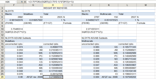 nlsy79-bb-bw-corrected-point-biserial-correlations