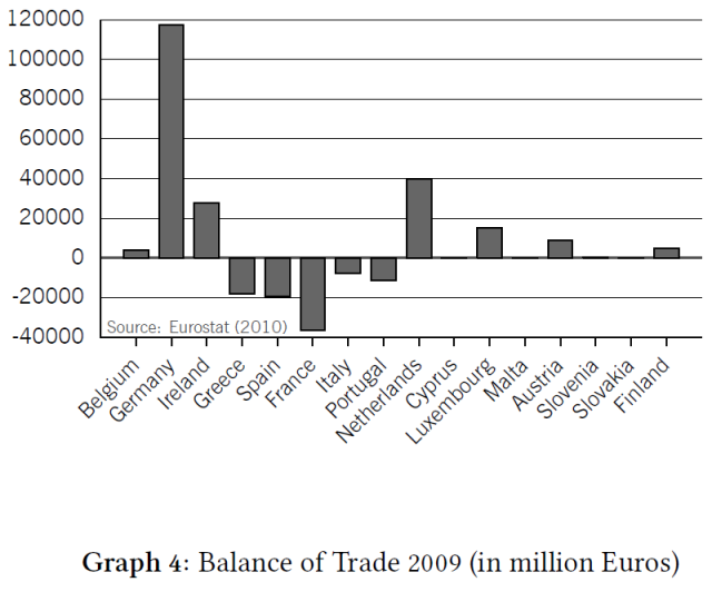 the-tragedy-of-the-euro-graph-4