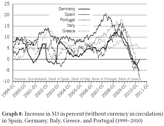 the-tragedy-of-the-euro-graph-8