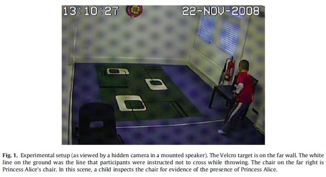 Princess Alice is watching you - Children's belief in an invisible person inhibits cheating (Piazza 2011) Figure 1