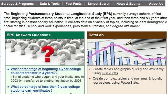 NCES survey BPS