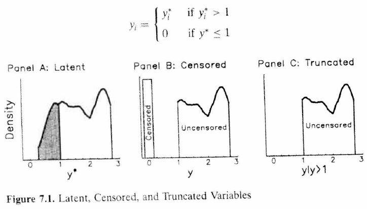 zero truncated regression