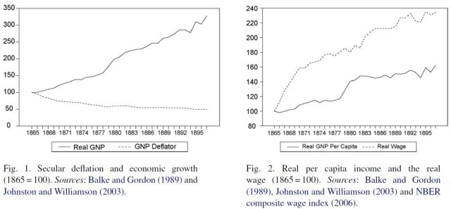The postbellum deflation and its lessons for today (Beckworth 2007) Figures 1-2